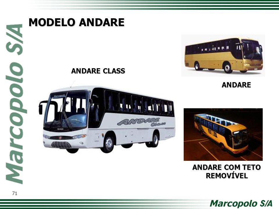 MODELO ANDARE ANDARE ANDARE CLASS ANDARE COM TETO REMOVÍVEL 71