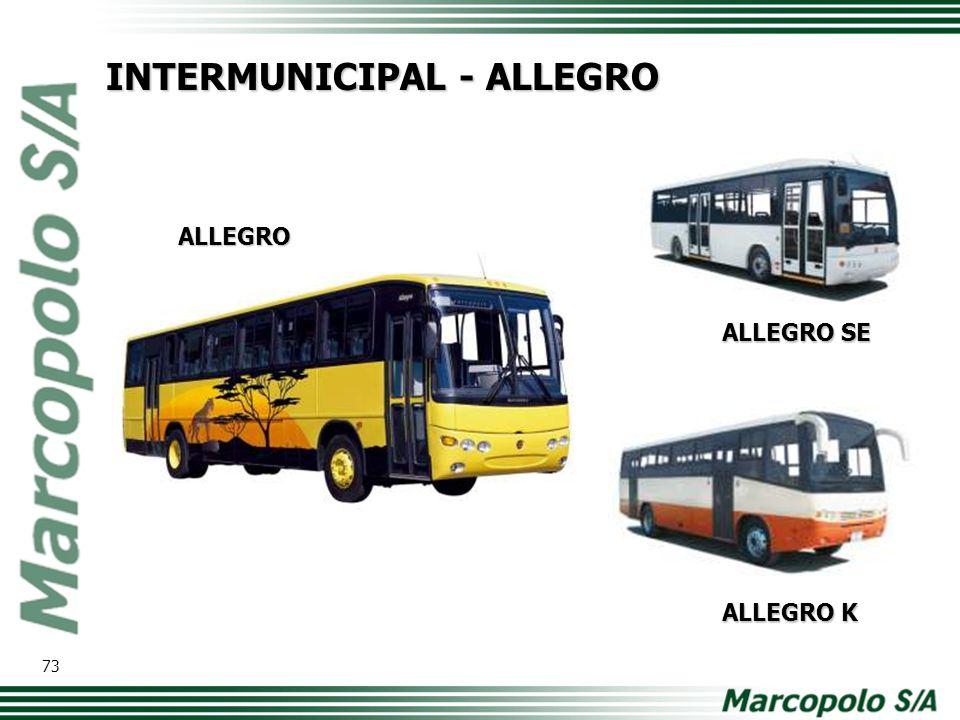 ALLEGRO INTERMUNICIPAL - ALLEGRO ALLEGRO SE ALLEGRO K 73
