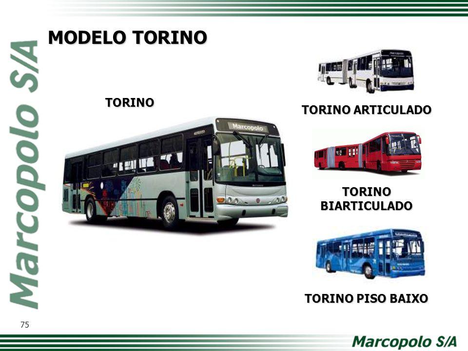 TORINO MODELO TORINO TORINO ARTICULADO TORINO BIARTICULADO TORINO PISO BAIXO 75