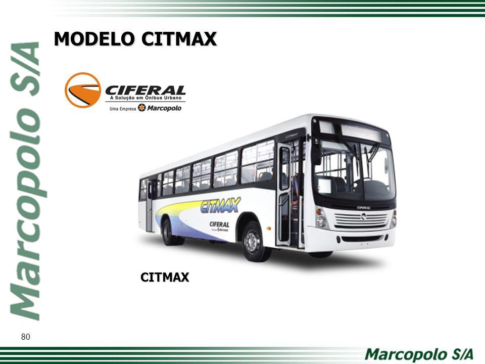 MODELO CITMAX CITMAX 80