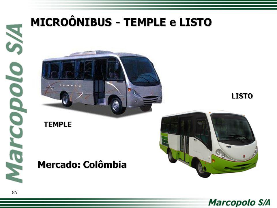 MICROÔNIBUS - TEMPLE e LISTO TEMPLE LISTO Mercado: Colômbia 85