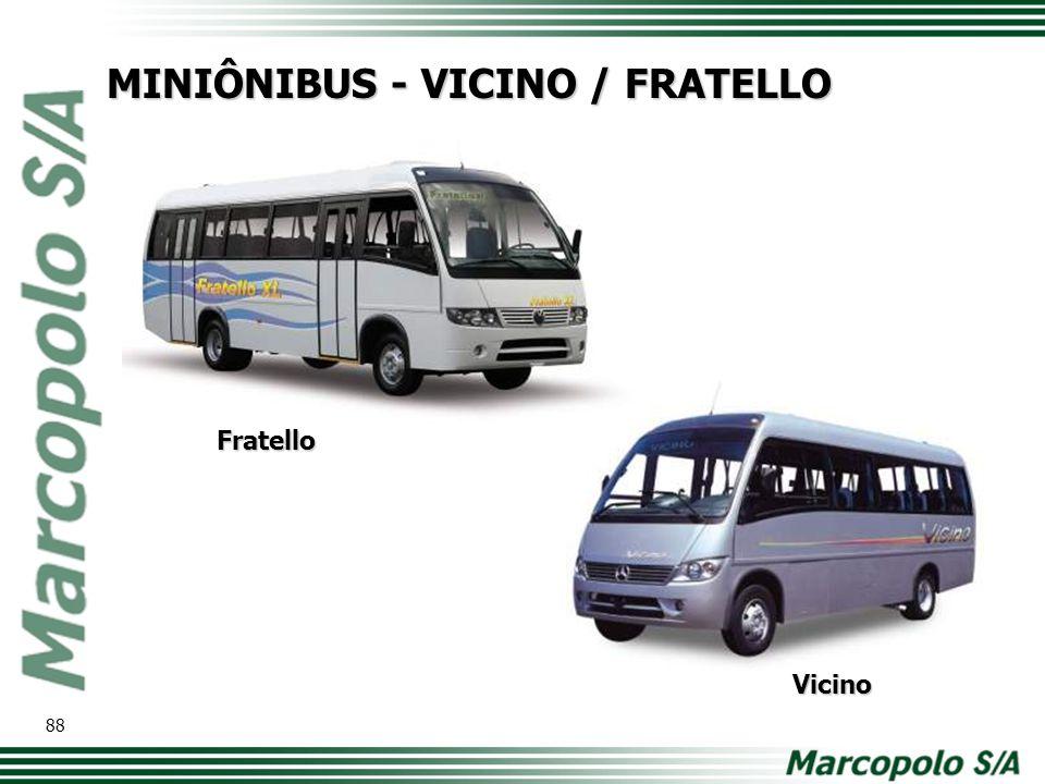 MINIÔNIBUS - VICINO / FRATELLO Fratello Vicino 88