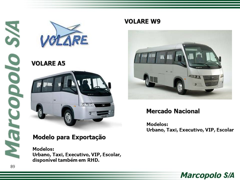 VOLARE W9 Mercado Nacional Modelos: Urbano, Taxi, Executivo, VIP, Escolar Modelo para Exportação Modelos: Urbano, Taxi, Executivo, VIP, Escolar, dispo