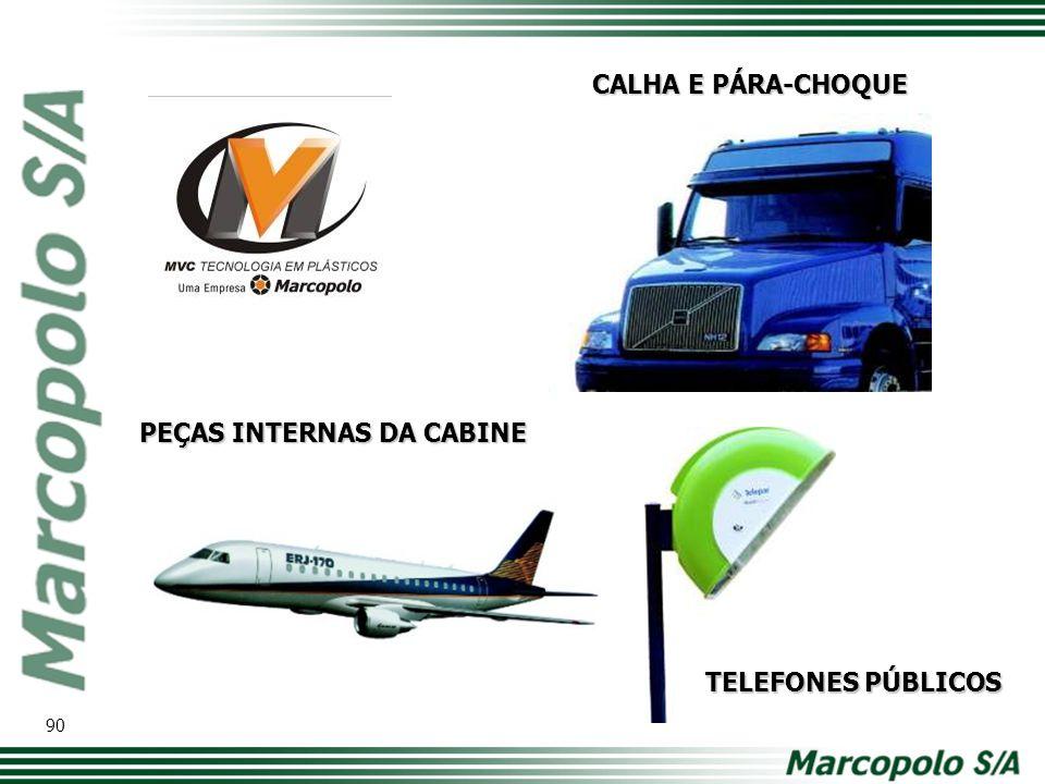 90 CALHA E PÁRA-CHOQUE PEÇAS INTERNAS DA CABINE TELEFONES PÚBLICOS