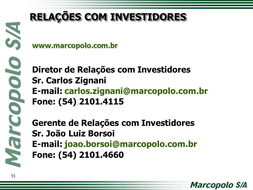 RELAÇÕES COM INVESTIDORES Diretor de Relações com Investidores Sr. Carlos Zignani E-mail: carlos.zignani@marcopolo.com.br Fone: (54) 2101.4115 Gerente
