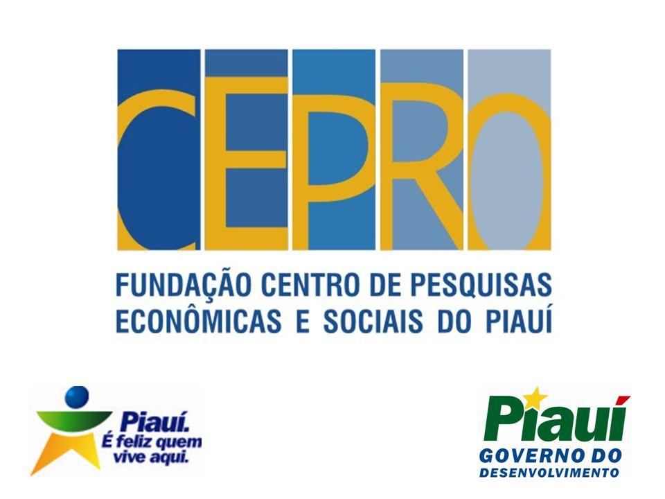 Teresina, Novembro/2008 Índice de Gini Pessoas de 10 Anos no Piauí – 2002/2007 Fonte: IBGE, Diretoria de Pesquisas, Coordenação de Trabalho e Rendimento, PNAD 2007 Gini = 0 (perfeita distribuição de renda) Gini = 1 (extrema desigualdade de renda)