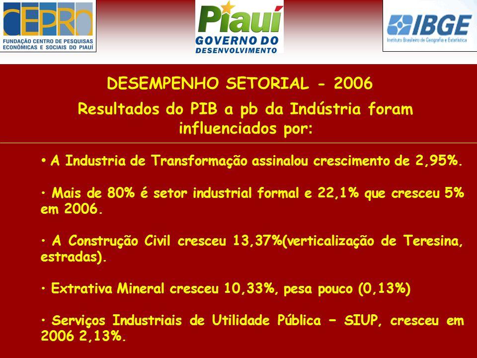 Resultados do PIB a pb da Indústria foram influenciados por : DESEMPENHO SETORIAL - 2006 A Industria de Transformação assinalou crescimento de 2,95%.