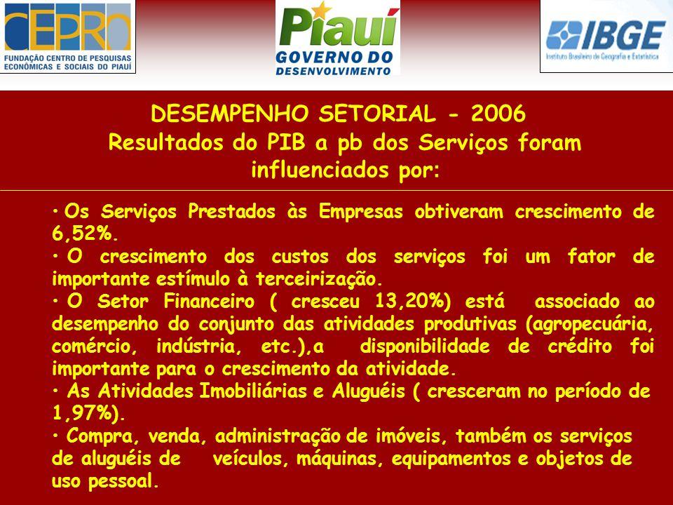Resultados do PIB a pb dos Serviços foram influenciados por : DESEMPENHO SETORIAL - 2006 Os Serviços Prestados às Empresas obtiveram crescimento de 6,