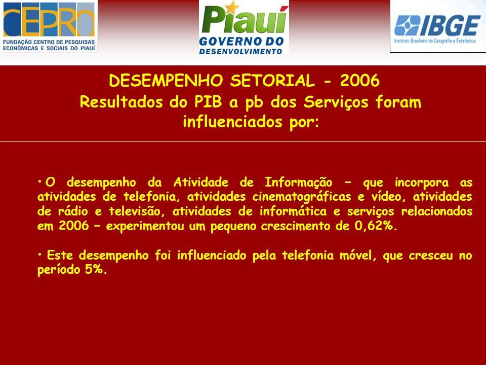Resultados do PIB a pb dos Serviços foram influenciados por : DESEMPENHO SETORIAL - 2006 O desempenho da Atividade de Informação − que incorpora as at