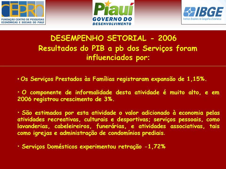 Resultados do PIB a pb dos Serviços foram influenciados por : DESEMPENHO SETORIAL - 2006 Os Serviços Prestados às Famílias registraram expansão de 1,1