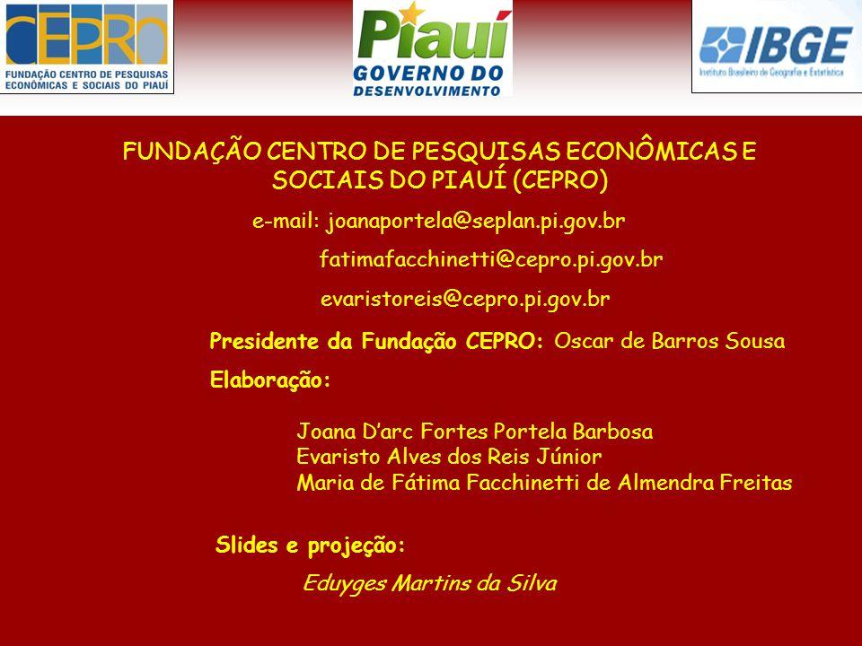Presidente da Fundação CEPRO: Oscar de Barros Sousa Elaboração: Joana D'arc Fortes Portela Barbosa Evaristo Alves dos Reis Júnior Maria de Fátima Facchinetti de Almendra Freitas FUNDAÇÃO CENTRO DE PESQUISAS ECONÔMICAS E SOCIAIS DO PIAUÍ (CEPRO) e-mail: joanaportela@seplan.pi.gov.br fatimafacchinetti@cepro.pi.gov.br evaristoreis@cepro.pi.gov.br Slides e projeção: Eduyges Martins da Silva