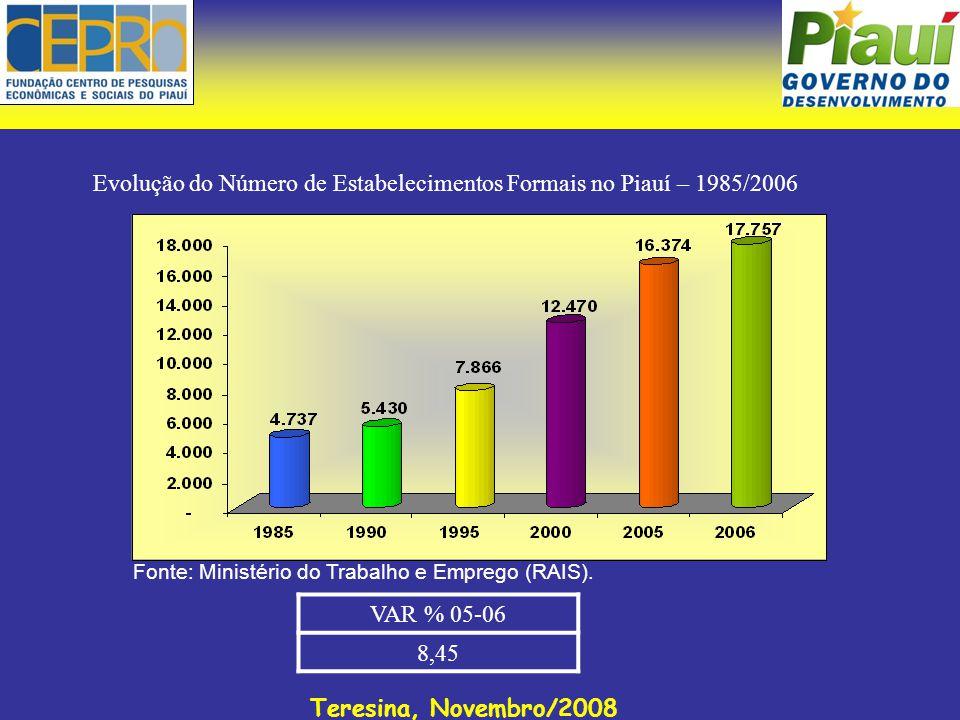 Teresina, Novembro/2008 Evolução do Número de Estabelecimentos Formais no Piauí – 1985/2006 VAR % 05-06 8,45 Fonte: Ministério do Trabalho e Emprego (