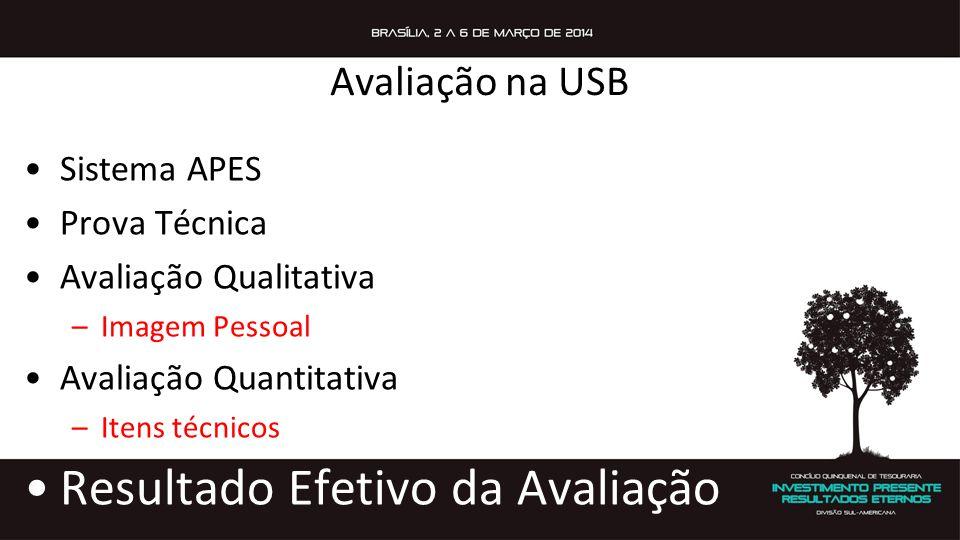 Avaliação na USB Sistema APES Prova Técnica Avaliação Qualitativa –Imagem Pessoal Avaliação Quantitativa –Itens técnicos Resultado Efetivo da Avaliação