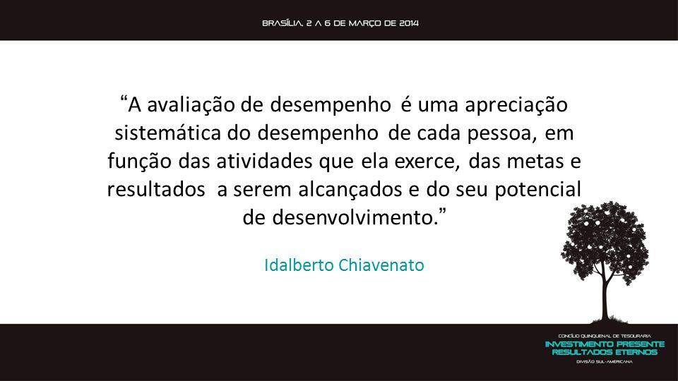 O que é avaliação de desempenho Porque avaliar o desempenho profissional Quando avaliar Fedback da avaliação Avaliação na União Sul Brasileira Valorização