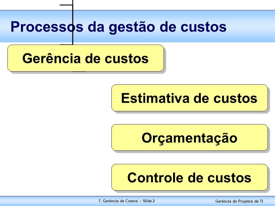 Gerência de Projetos de TI 7. Gerência de Custos – Slide 2 Processos da gestão de custos Gerência de custos Estimativa de custos Orçamentação Controle
