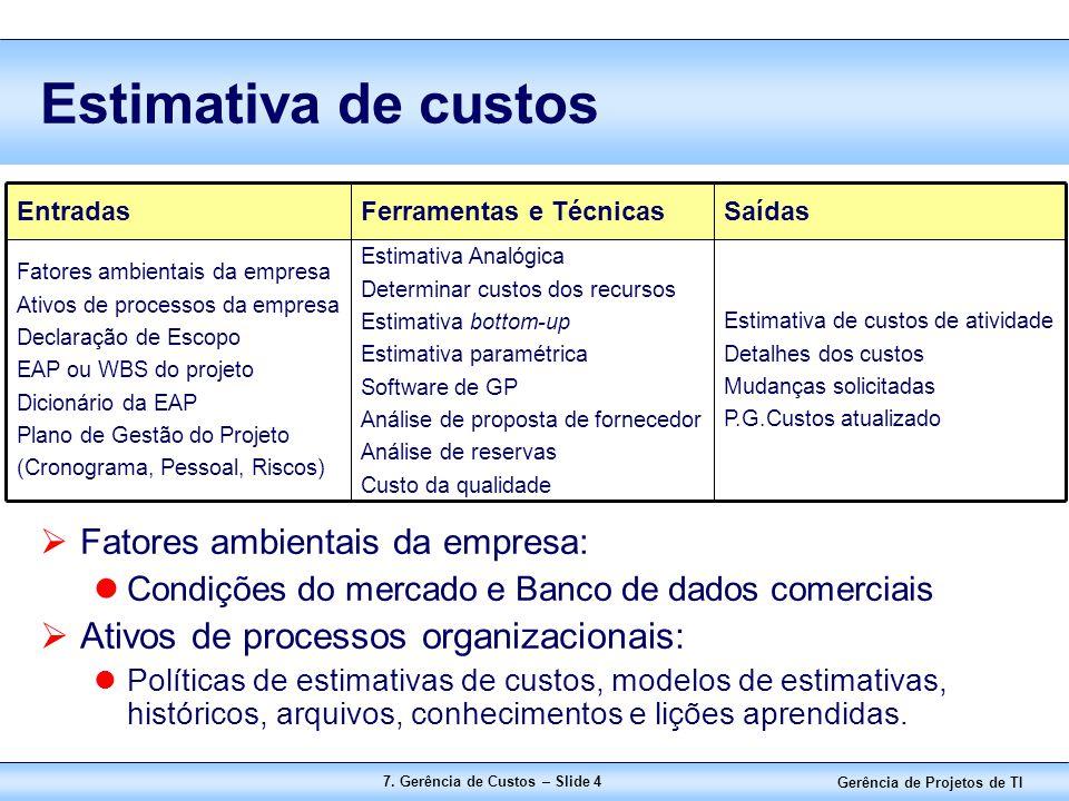Gerência de Projetos de TI 7. Gerência de Custos – Slide 4 Estimativa de custos  Fatores ambientais da empresa: Condições do mercado e Banco de dados