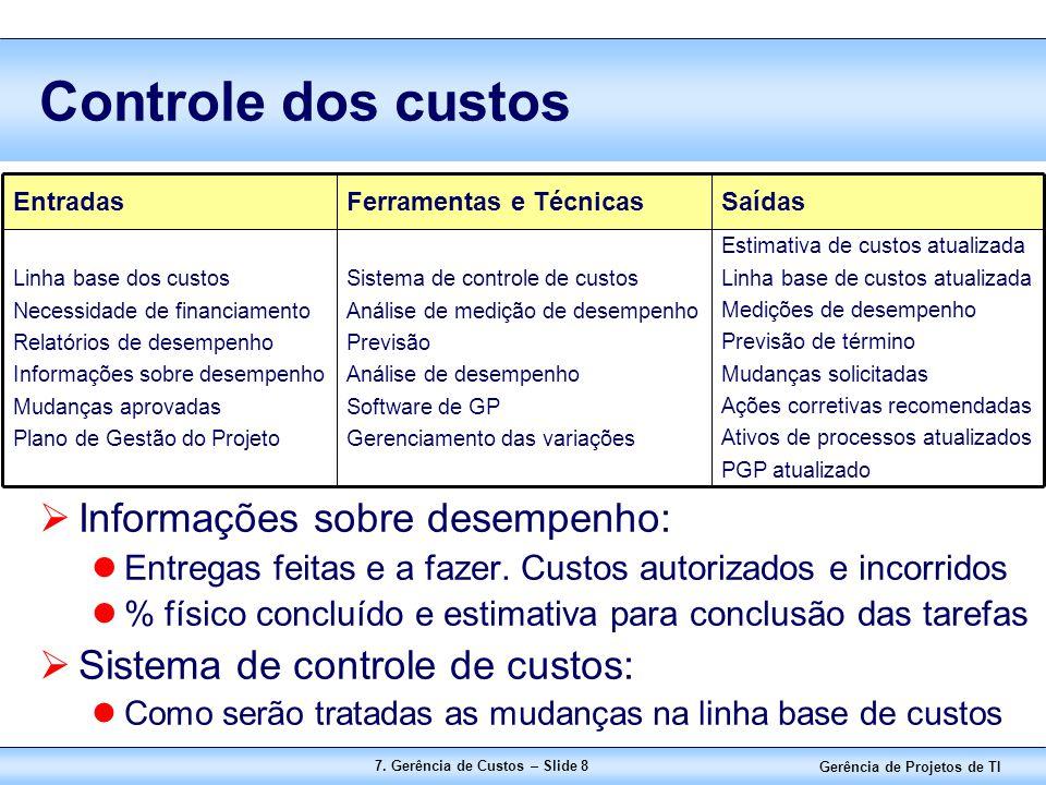 Gerência de Projetos de TI 7. Gerência de Custos – Slide 8 Controle dos custos  Informações sobre desempenho: Entregas feitas e a fazer. Custos autor
