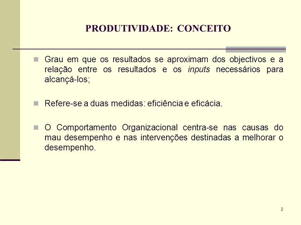 2 PRODUTIVIDADE: CONCEITO Grau em que os resultados se aproximam dos objectivos e a relação entre os resultados e os inputs necessários para alcançá-los; Refere-se a duas medidas: eficiência e eficácia.