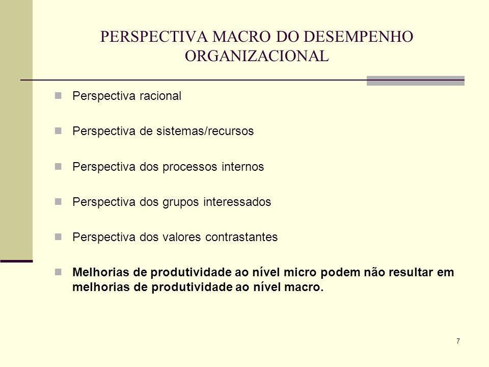 7 PERSPECTIVA MACRO DO DESEMPENHO ORGANIZACIONAL Perspectiva racional Perspectiva de sistemas/recursos Perspectiva dos processos internos Perspectiva dos grupos interessados Perspectiva dos valores contrastantes Melhorias de produtividade ao nível micro podem não resultar em melhorias de produtividade ao nível macro.