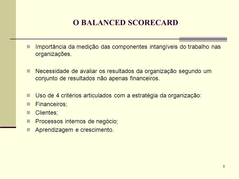 8 O BALANCED SCORECARD Importância da medição das componentes intangíveis do trabalho nas organizações.