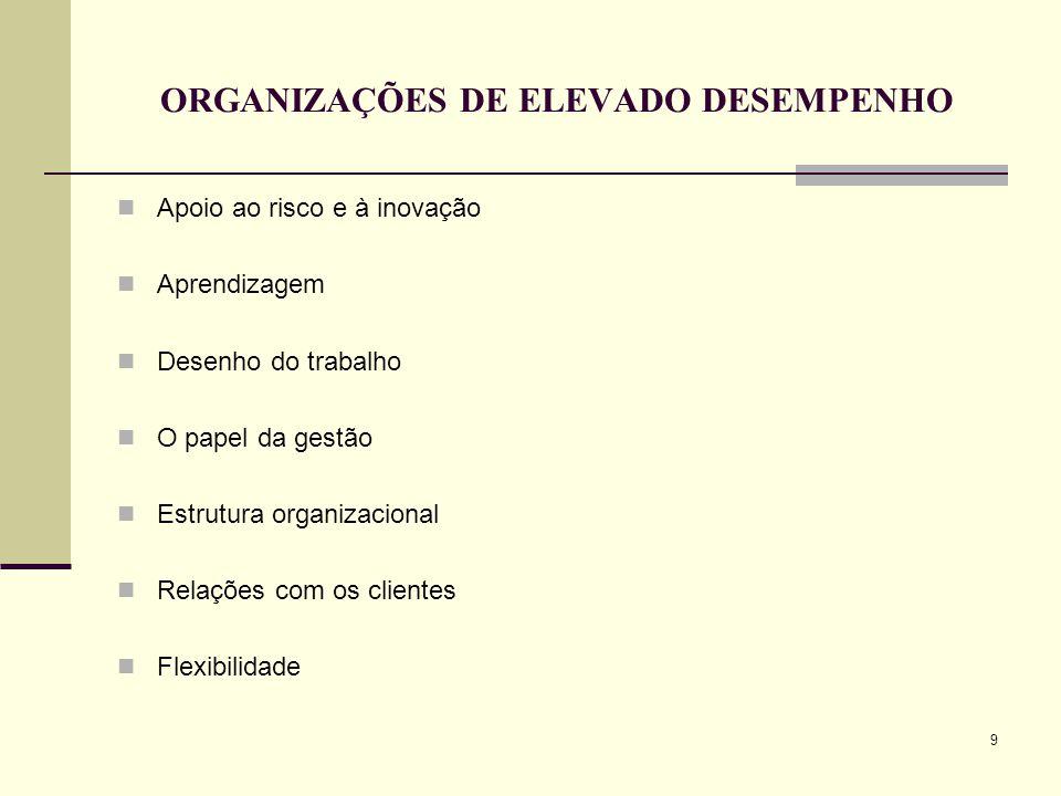 9 ORGANIZAÇÕES DE ELEVADO DESEMPENHO Apoio ao risco e à inovação Aprendizagem Desenho do trabalho O papel da gestão Estrutura organizacional Relações com os clientes Flexibilidade