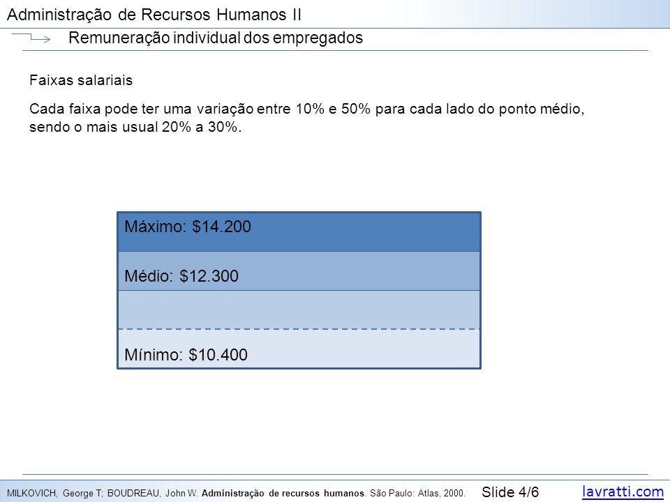 lavratti.com Slide 4/6 Administração de Recursos Humanos II Remuneração individual dos empregados Faixas salariais Cada faixa pode ter uma variação entre 10% e 50% para cada lado do ponto médio, sendo o mais usual 20% a 30%.