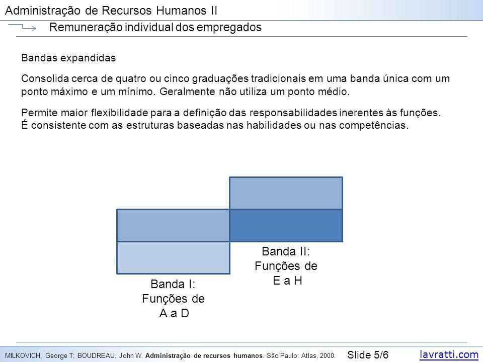 lavratti.com Slide 5/6 Administração de Recursos Humanos II Remuneração individual dos empregados Bandas expandidas Consolida cerca de quatro ou cinco graduações tradicionais em uma banda única com um ponto máximo e um mínimo.