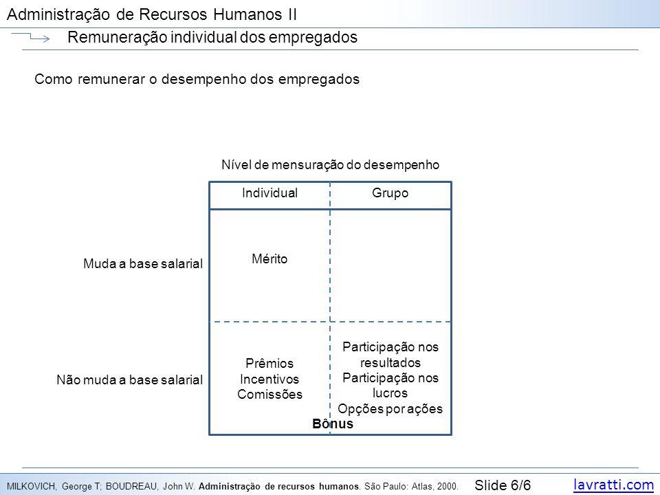 lavratti.com Slide 6/6 Administração de Recursos Humanos II Remuneração individual dos empregados Como remunerar o desempenho dos empregados MILKOVICH, George T; BOUDREAU, John W.