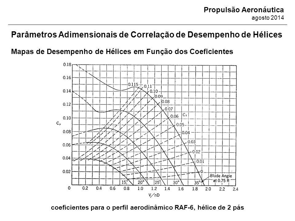 Propulsão Aeronáutica agosto 2014 Parâmetros Adimensionais de Correlação de Desempenho de Hélices Mapas de Desempenho de Hélices em Função dos Coefici