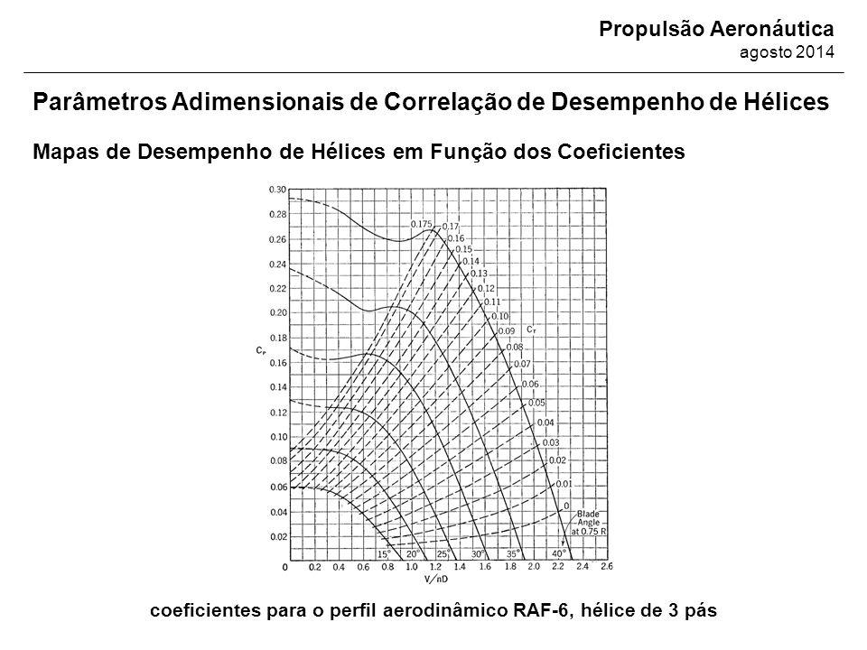 Propulsão Aeronáutica agosto 2014 Parâmetros Adimensionais de Correlação de Desempenho de Hélices coeficientes para o perfil aerodinâmico RAF-6, hélic