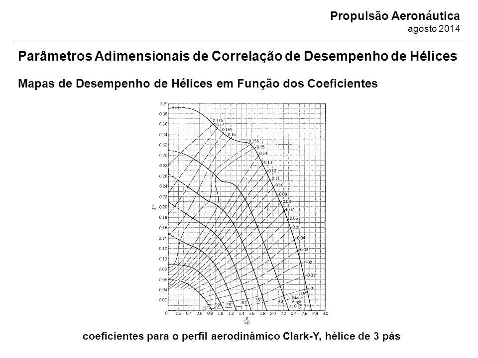 Propulsão Aeronáutica agosto 2014 Parâmetros Adimensionais de Correlação de Desempenho de Hélices coeficientes para o perfil aerodinâmico Clark-Y, hél