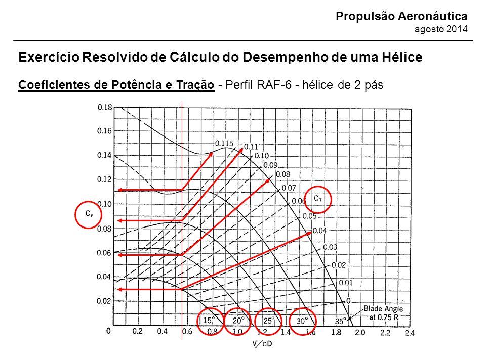 Propulsão Aeronáutica agosto 2014 Coeficientes de Potência e Tração - Perfil RAF-6 - hélice de 2 pás Exercício Resolvido de Cálculo do Desempenho de u