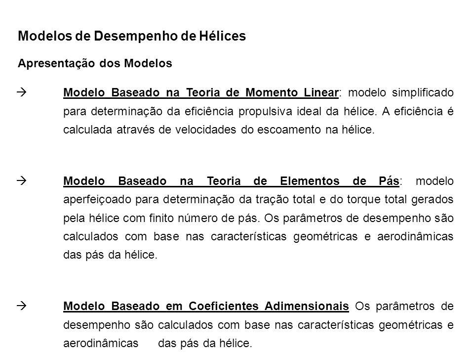 Modelos de Desempenho de Hélices Apresentação dos Modelos  Modelo Baseado na Teoria de Momento Linear: modelo simplificado para determinação da efici