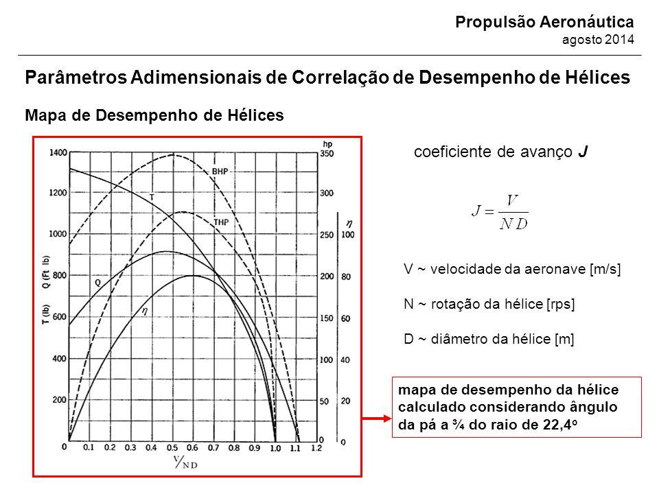 Propulsão Aeronáutica agosto 2014 Parâmetros Adimensionais de Correlação de Desempenho de Hélices Coeficientes Adimensionais de Tração, Torque e Potência  O mapa de desempenho de uma dada hélice, com dado perfil aerodinâmico, pode ser utilizado para estimar o desempenho de uma outra hélice aerodinamicamente semelhante (mesmo perfil aerodinâmico, mas com ângulo de pá a ¾ do raio e diâmetro diferentes);  Para isso, é necessário reduzir os parâmetros de desempenho de tração, torque e potência na forma de coeficientes adimensionais;  Os coeficientes adimensionais são respectivamente o coeficiente de tração C T, coeficiente de torque C Q e coeficiente de potência C P ;  As curvas de desempenho na forma de coeficientes adimensionais são apresentadas em função do coeficiente de avanço J e do ângulo na estação a ¾ do raio da pá, para cada perfil aerodinâmico de pá e número de pás da hélice.
