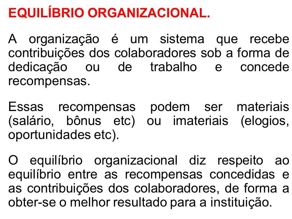 EQUILÍBRIO ORGANIZACIONAL. A organização é um sistema que recebe contribuições dos colaboradores sob a forma de dedicação ou de trabalho e concede rec