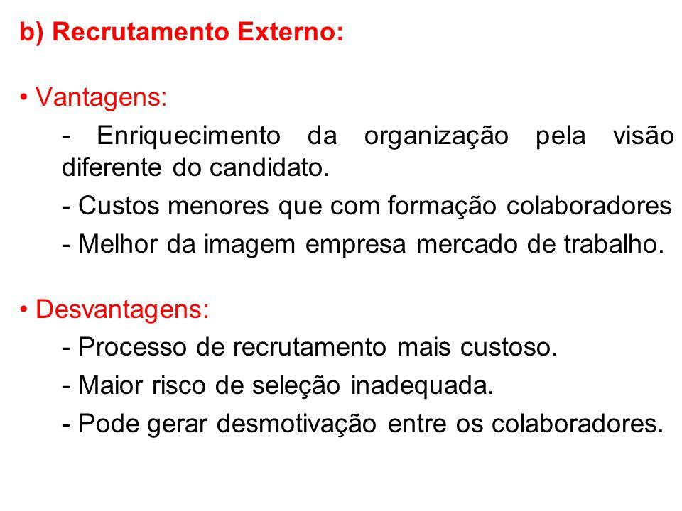 b) Recrutamento Externo: Vantagens: - Enriquecimento da organização pela visão diferente do candidato. - Custos menores que com formação colaboradores