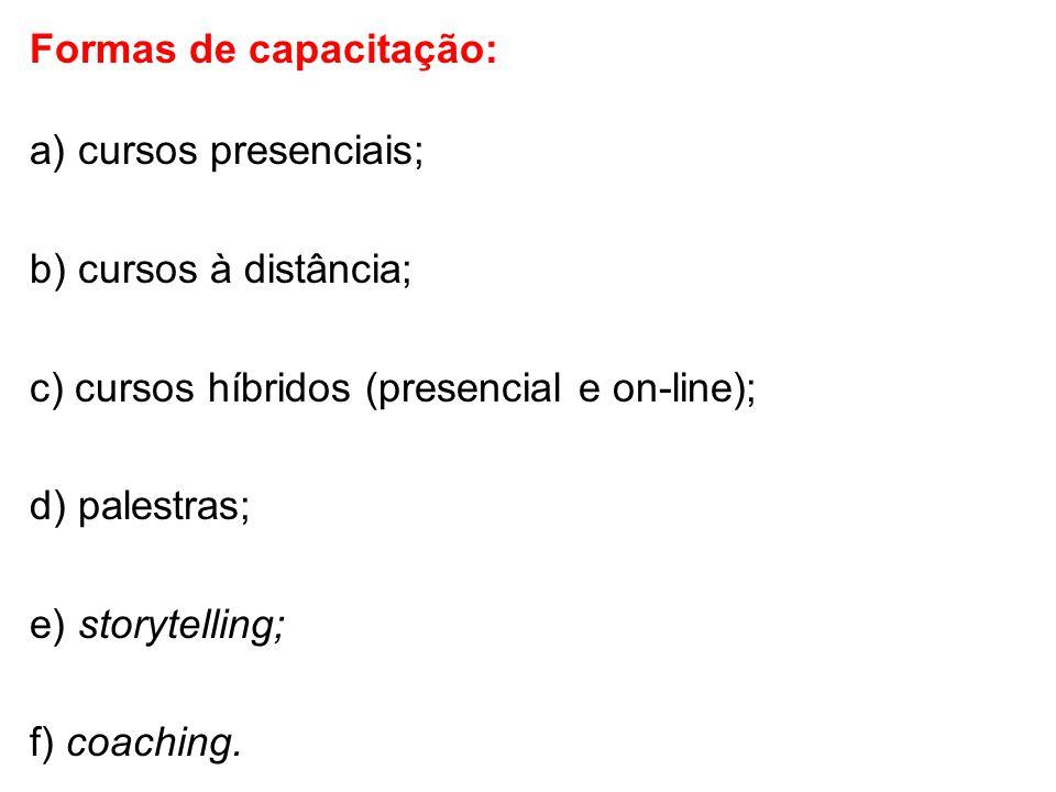 Formas de capacitação: a) cursos presenciais; b) cursos à distância; c) cursos híbridos (presencial e on-line); d) palestras; e) storytelling; f) coac