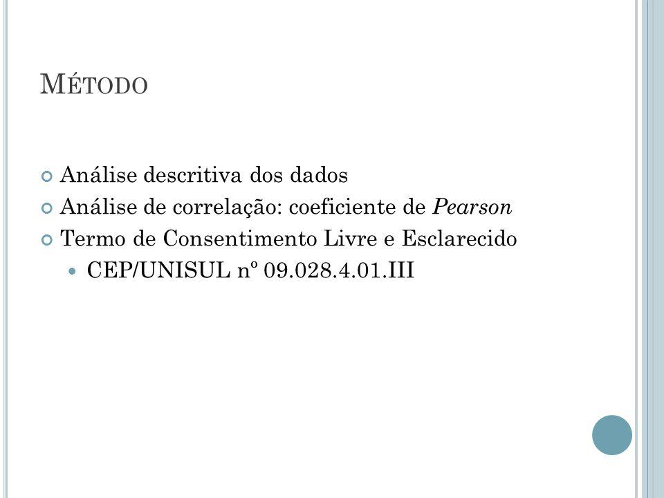 M ÉTODO Análise descritiva dos dados Análise de correlação: coeficiente de Pearson Termo de Consentimento Livre e Esclarecido CEP/UNISUL nº 09.028.4.0