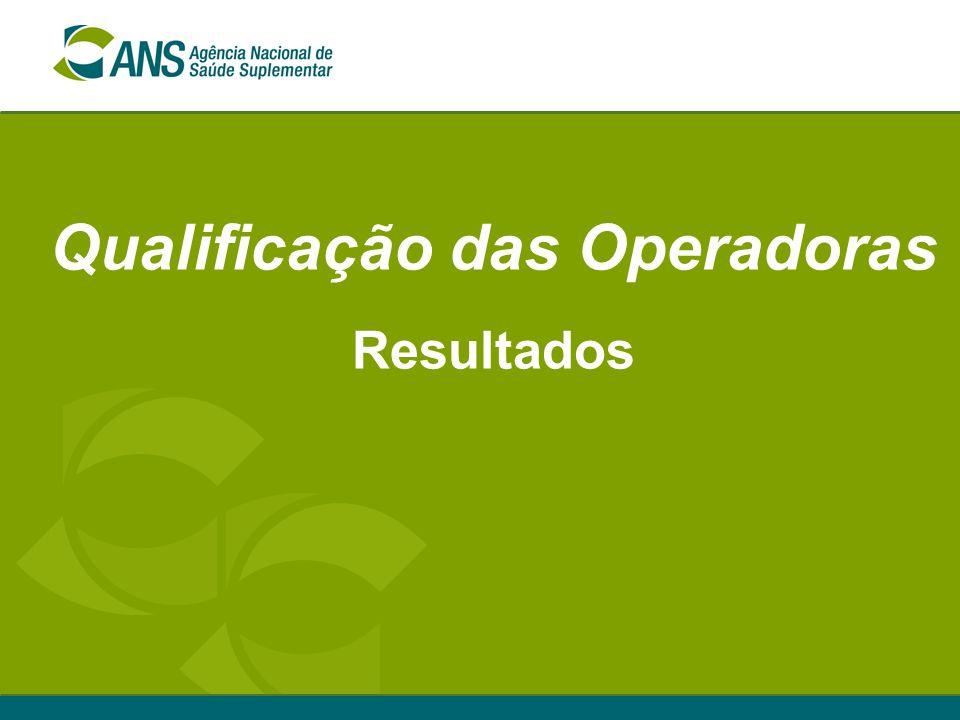 Qualificação das Operadoras Resultados