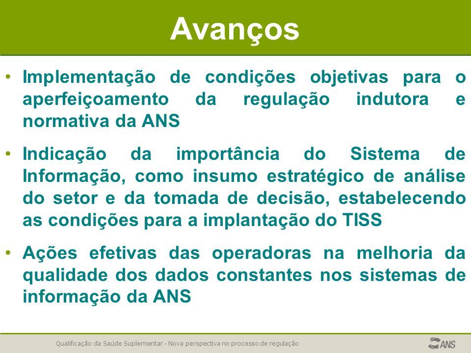 Qualificação da Saúde Suplementar - Nova perspectiva no processo de regulação Avanços Implementação de condições objetivas para o aperfeiçoamento da r