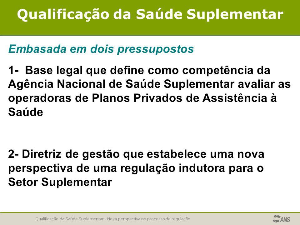 Qualificação da Saúde Suplementar - Nova perspectiva no processo de regulação Qualificação da Saúde Suplementar Embasada em dois pressupostos 1- Base