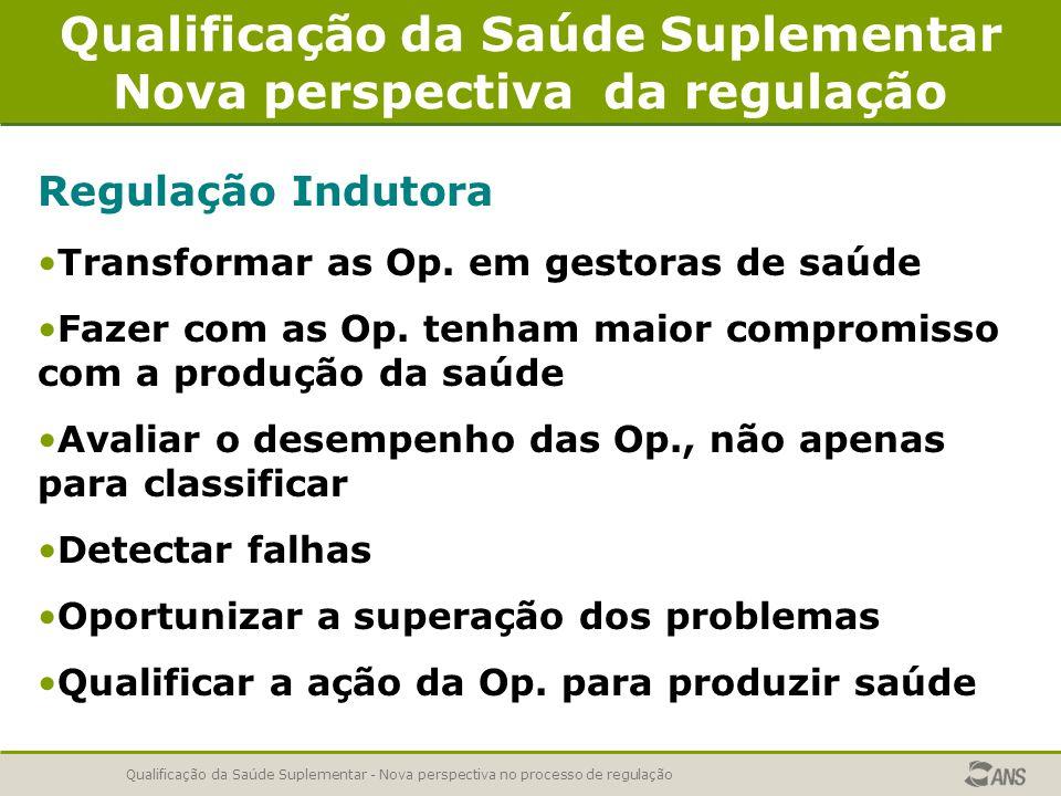 Qualificação da Saúde Suplementar - Nova perspectiva no processo de regulação Qualificação da Saúde Suplementar Nova perspectiva da regulação Regulação Indutora Transformar as Op.
