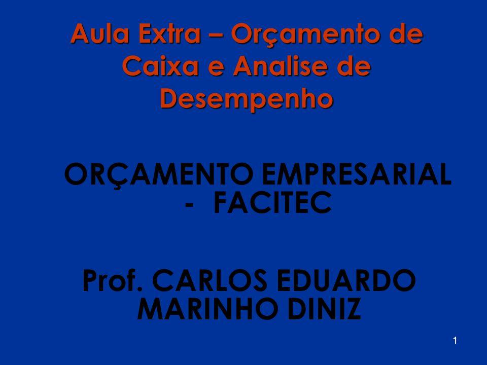 1 Aula Extra – Orçamento de Caixa e Analise de Desempenho ORÇAMENTO EMPRESARIAL - FACITEC Prof.