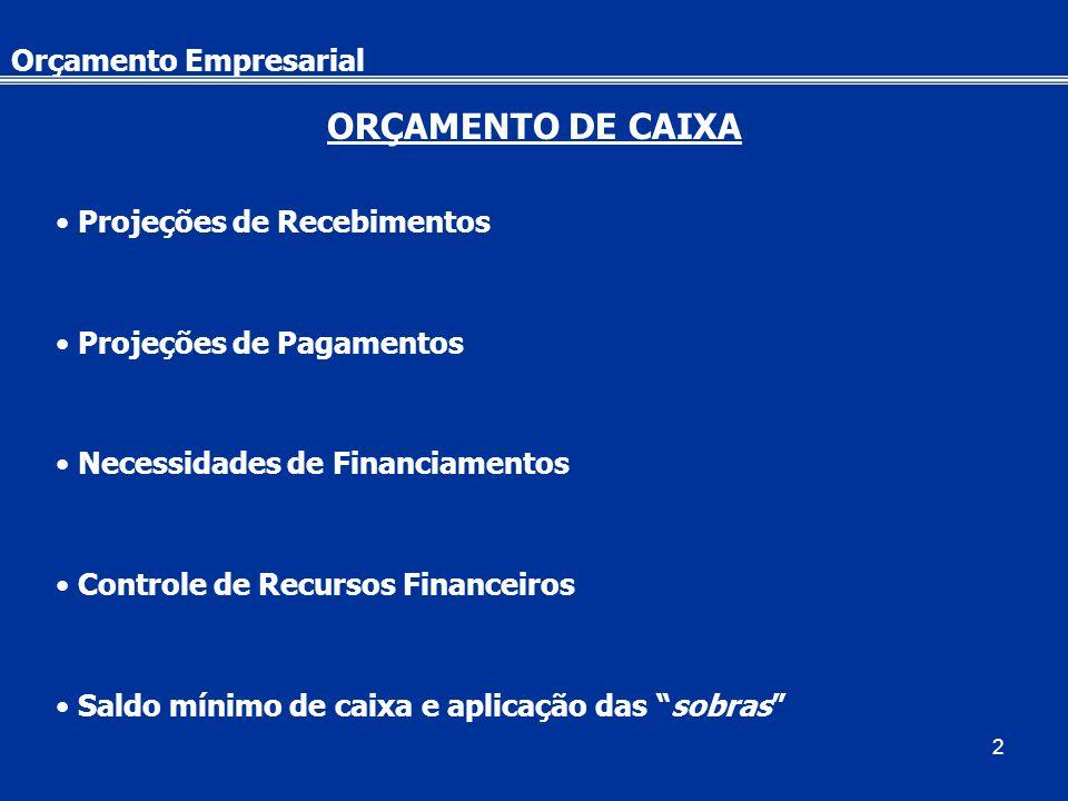 2 Orçamento Empresarial ORÇAMENTO DE CAIXA Projeções de Recebimentos Projeções de Pagamentos Necessidades de Financiamentos Controle de Recursos Financeiros Saldo mínimo de caixa e aplicação das sobras