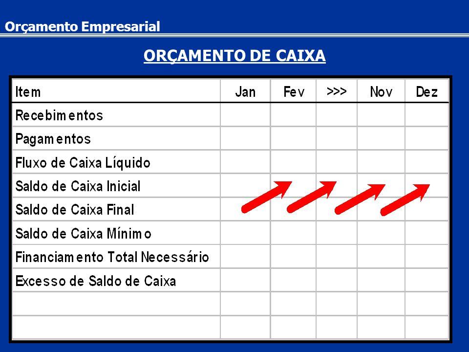 4 Orçamento Empresarial ORÇAMENTO DE CAIXA