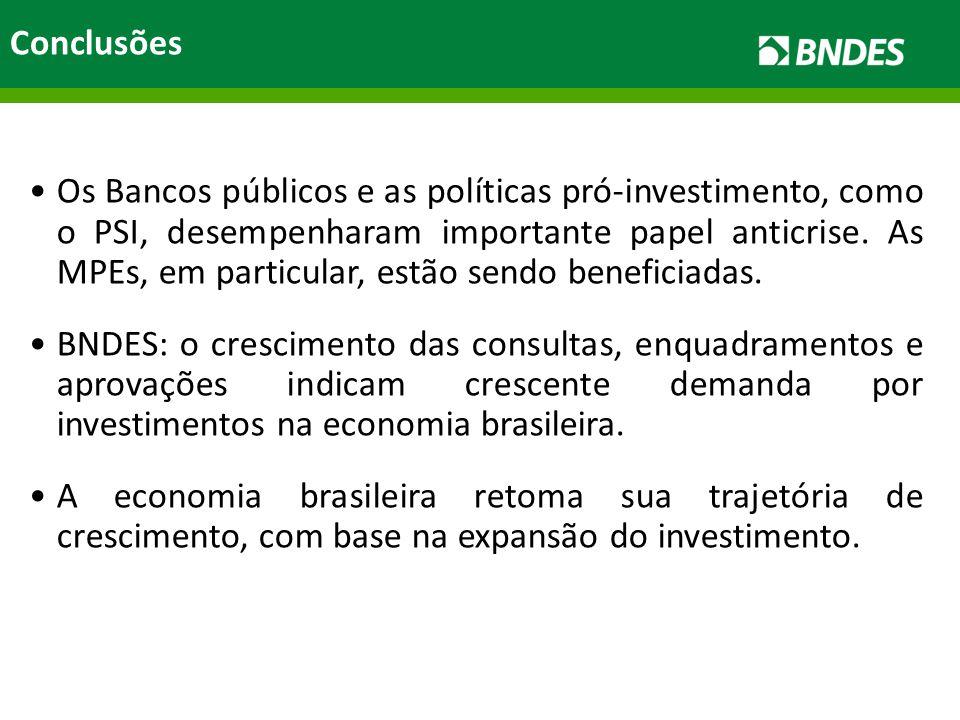 Conclusões Os Bancos públicos e as políticas pró-investimento, como o PSI, desempenharam importante papel anticrise. As MPEs, em particular, estão sen