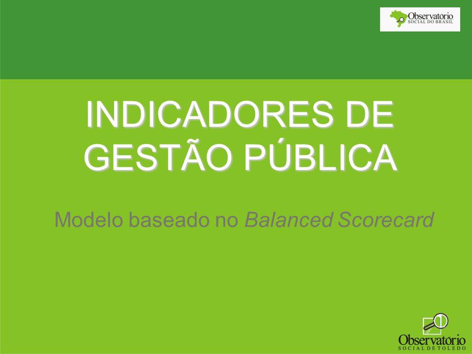 INDICADORES DE GESTÃO PÚBLICA Modelo baseado no Balanced Scorecard
