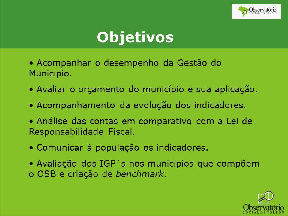 Objetivos Acompanhar o desempenho da Gestão do Município. Avaliar o orçamento do município e sua aplicação. Acompanhamento da evolução dos indicadores