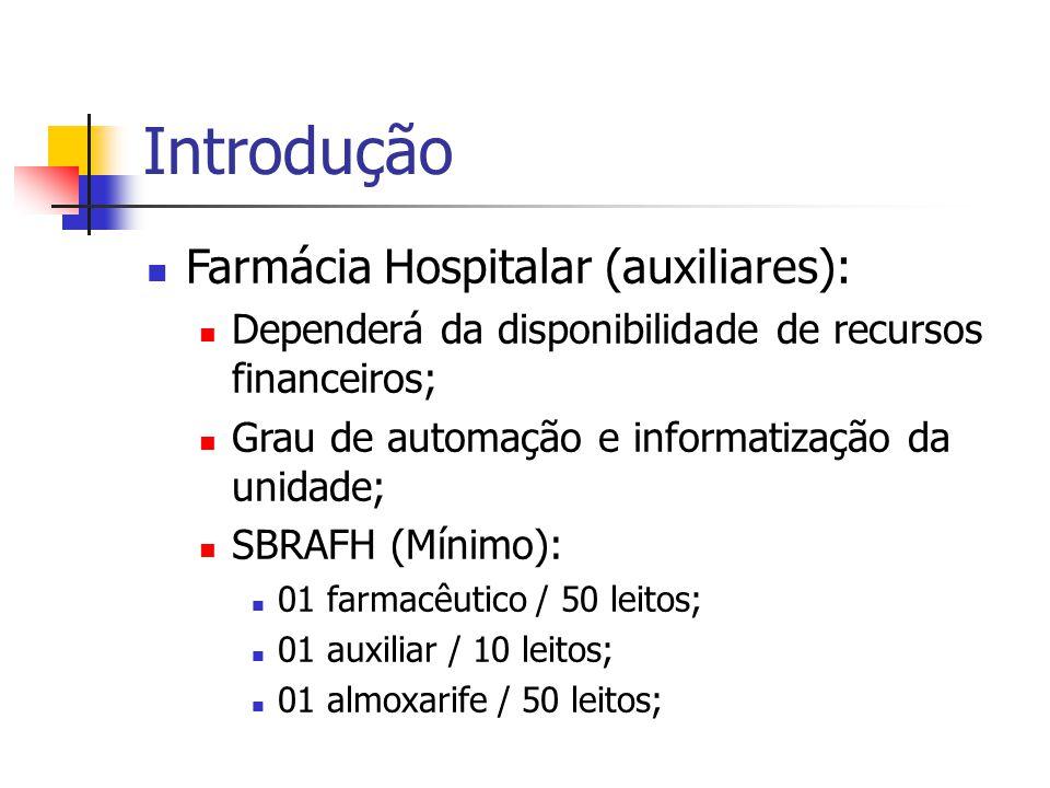 Introdução Farmácia Hospitalar (auxiliares): Dependerá da disponibilidade de recursos financeiros; Grau de automação e informatização da unidade; SBRA