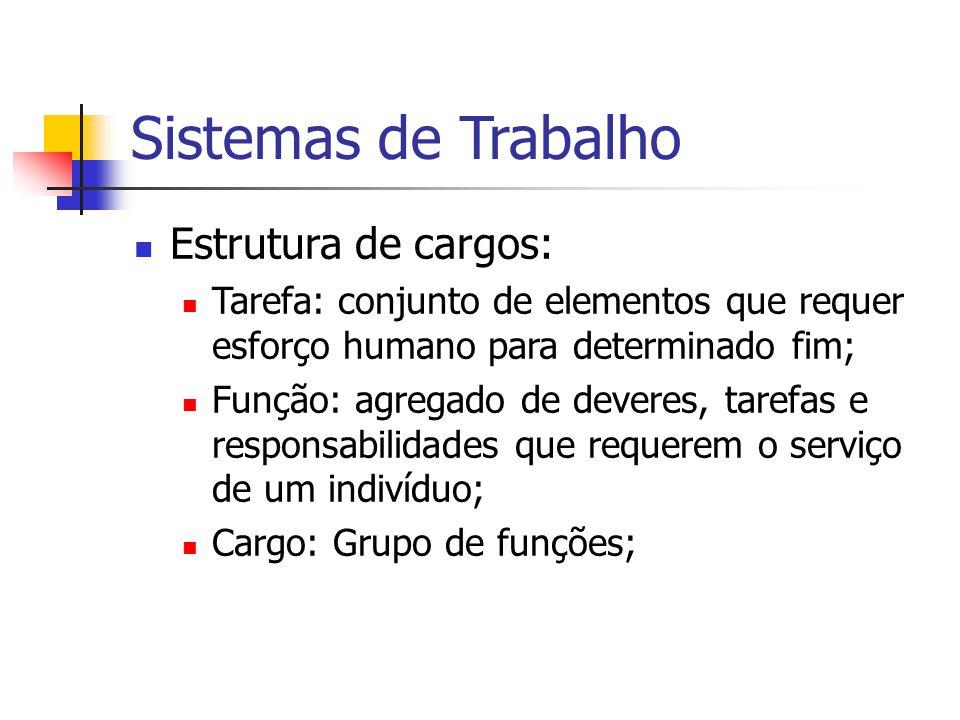 Sistemas de Trabalho Estrutura de cargos: Tarefa: conjunto de elementos que requer esforço humano para determinado fim; Função: agregado de deveres, t